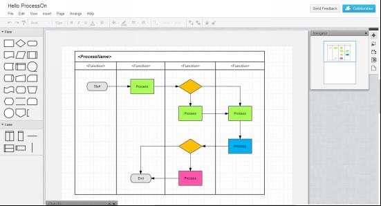 ProcessOn制作地理思维导图