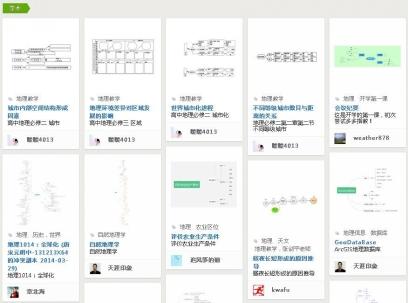 ProcessOn制作地理思维导图与操作