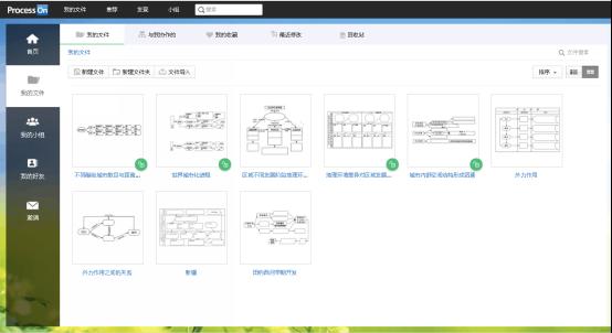 ProcessOn思维导图文件管理