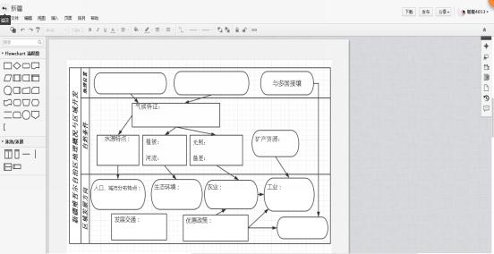 完成ProcessOn地理思维导图制作